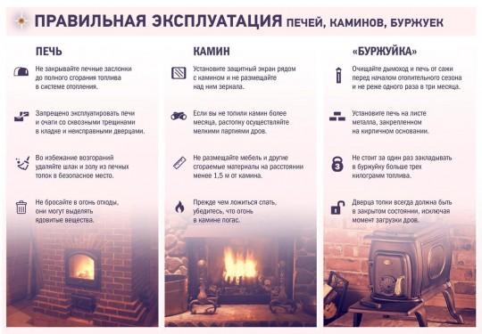 Pravila-ekspluatatsii-pechey-kaminov-burzhuek